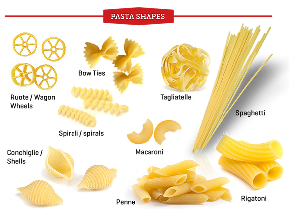 Pairing Pasta Shapes With Sauces Rialto Foods